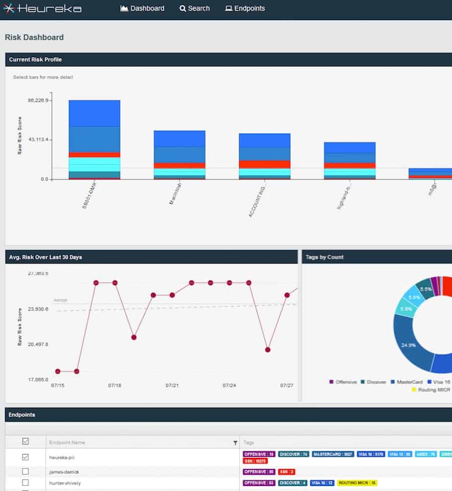 The Heureka dashboard is a single tool to manage all of your unstructured data