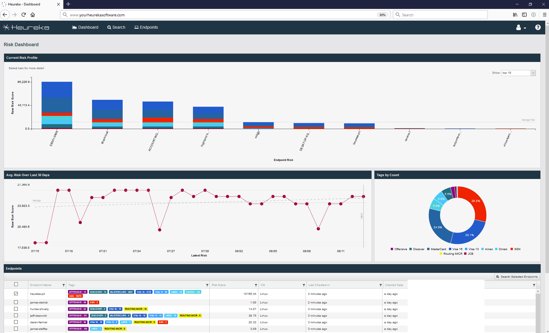 Heureka's Command Console - Single interface to manage all of your endpoints and file shares