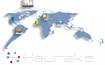Heureka global reach